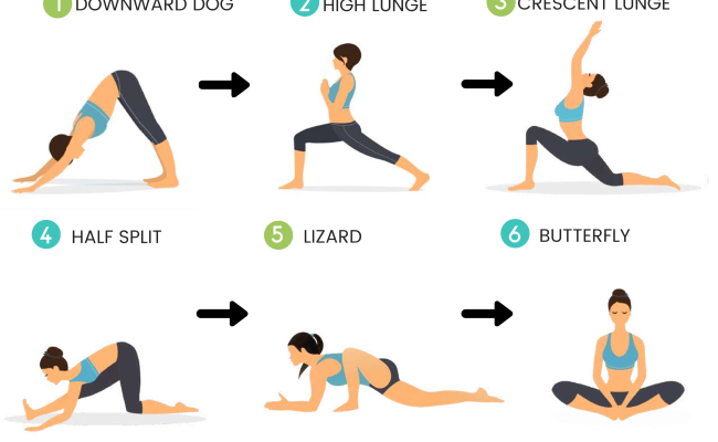 How Yoga Benefits Runners