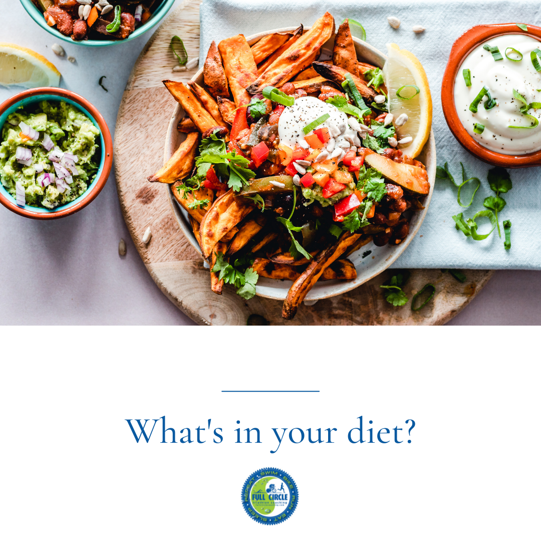 What's in Your Diet?